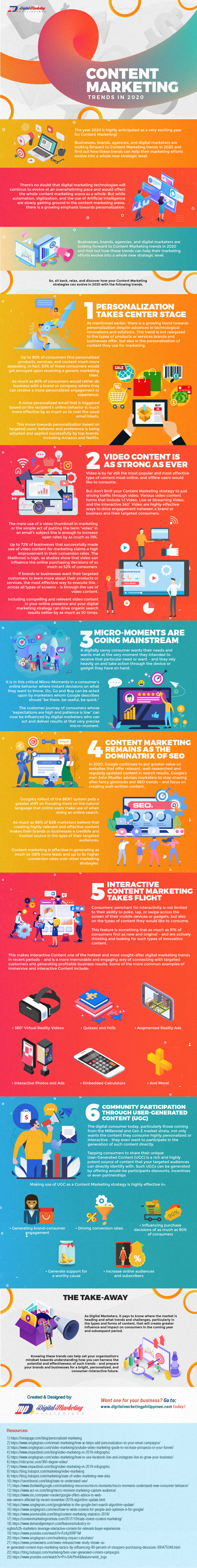 Content Marketing Trends in 2020 [Infographic]