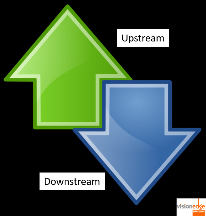 When You're Focused on Upstream, What do You Measure?