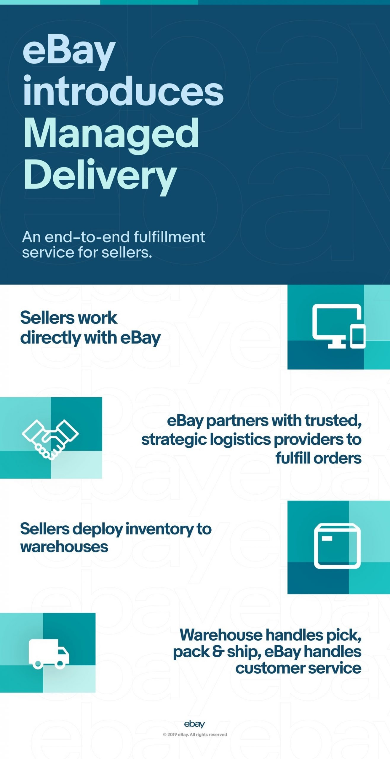 Selling on Amazon vs. eBay: Which is Better For You?