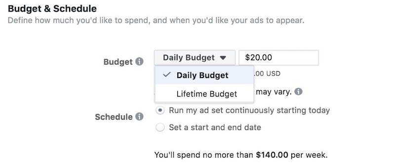 Best Time to Run Facebook Ads? Look at Your Own Data