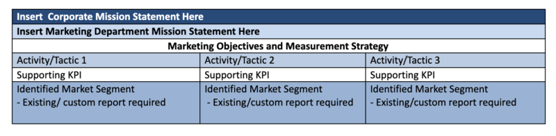 Align your marketing plan with your analytics measurement plan