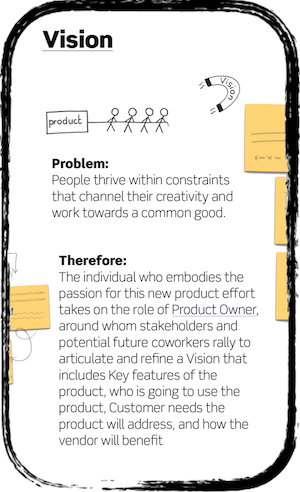 Product Definition in Large Scale Scrum – Part 1