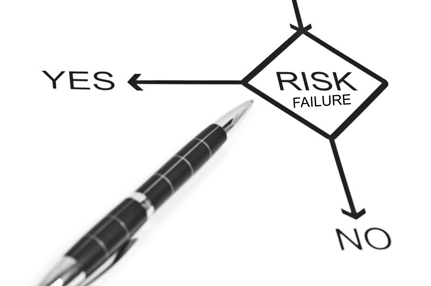 Take Away the Risk of Failure