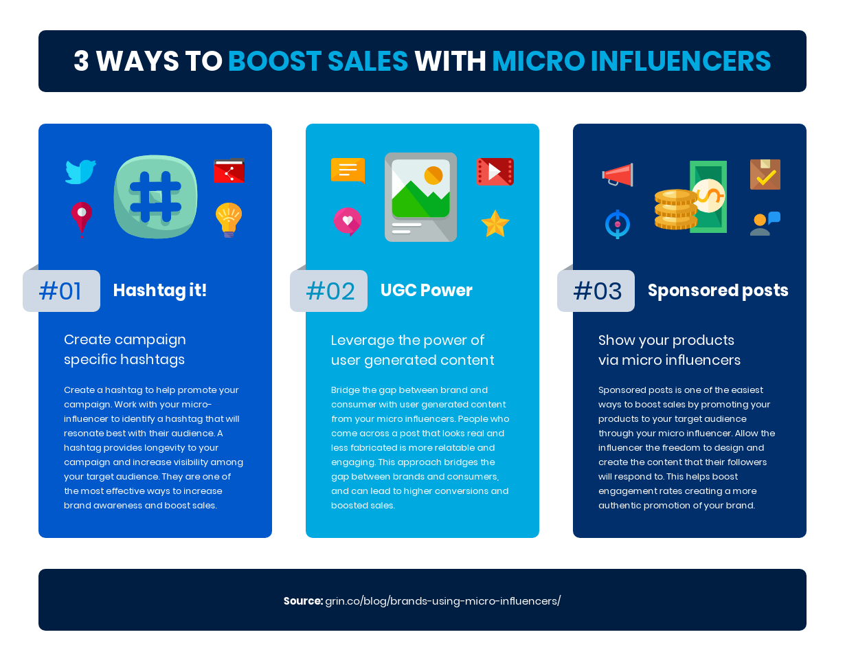How Small Businesses Can Work with Influencers Post-Crisis