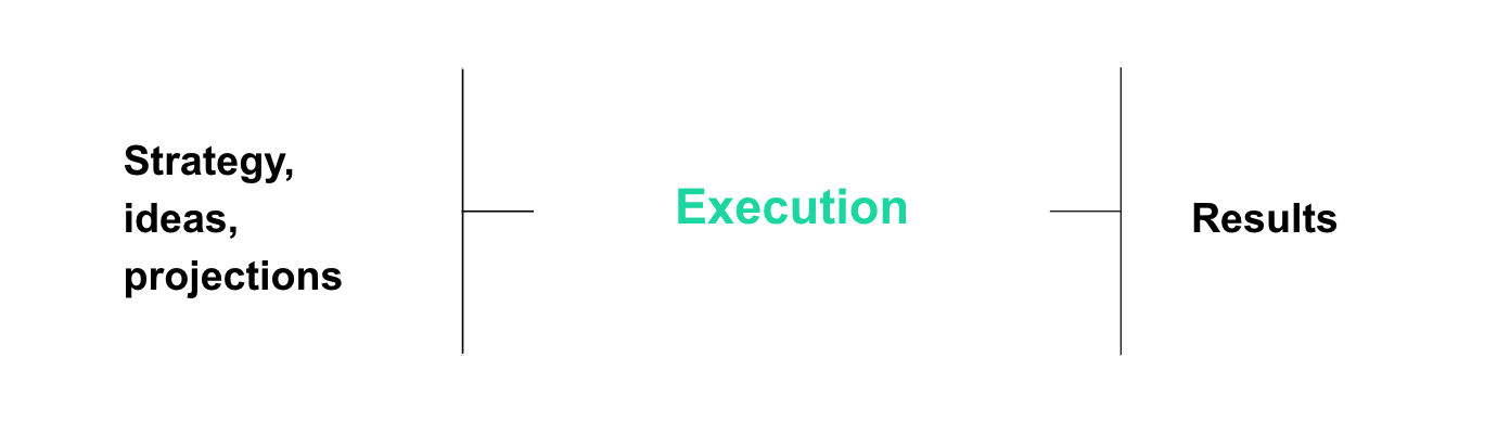 Enterprise SEO: Don't Outsmart—Out Execute