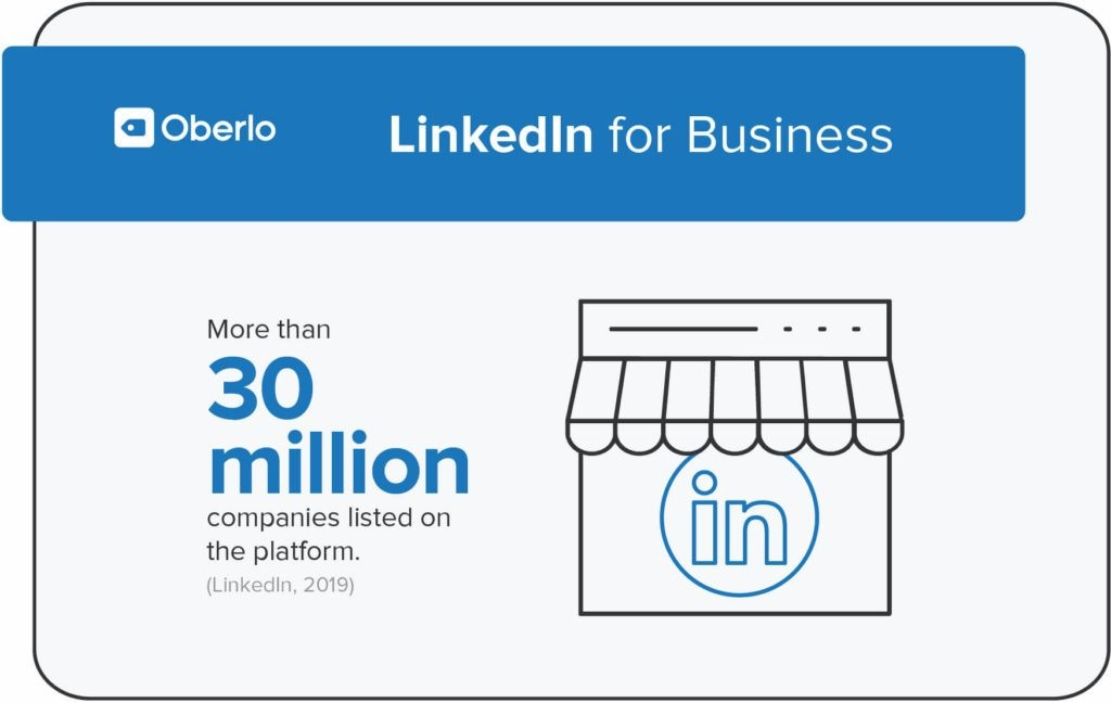 How to Leverage LinkedIn to Find Clients  and  Grow Your Agency