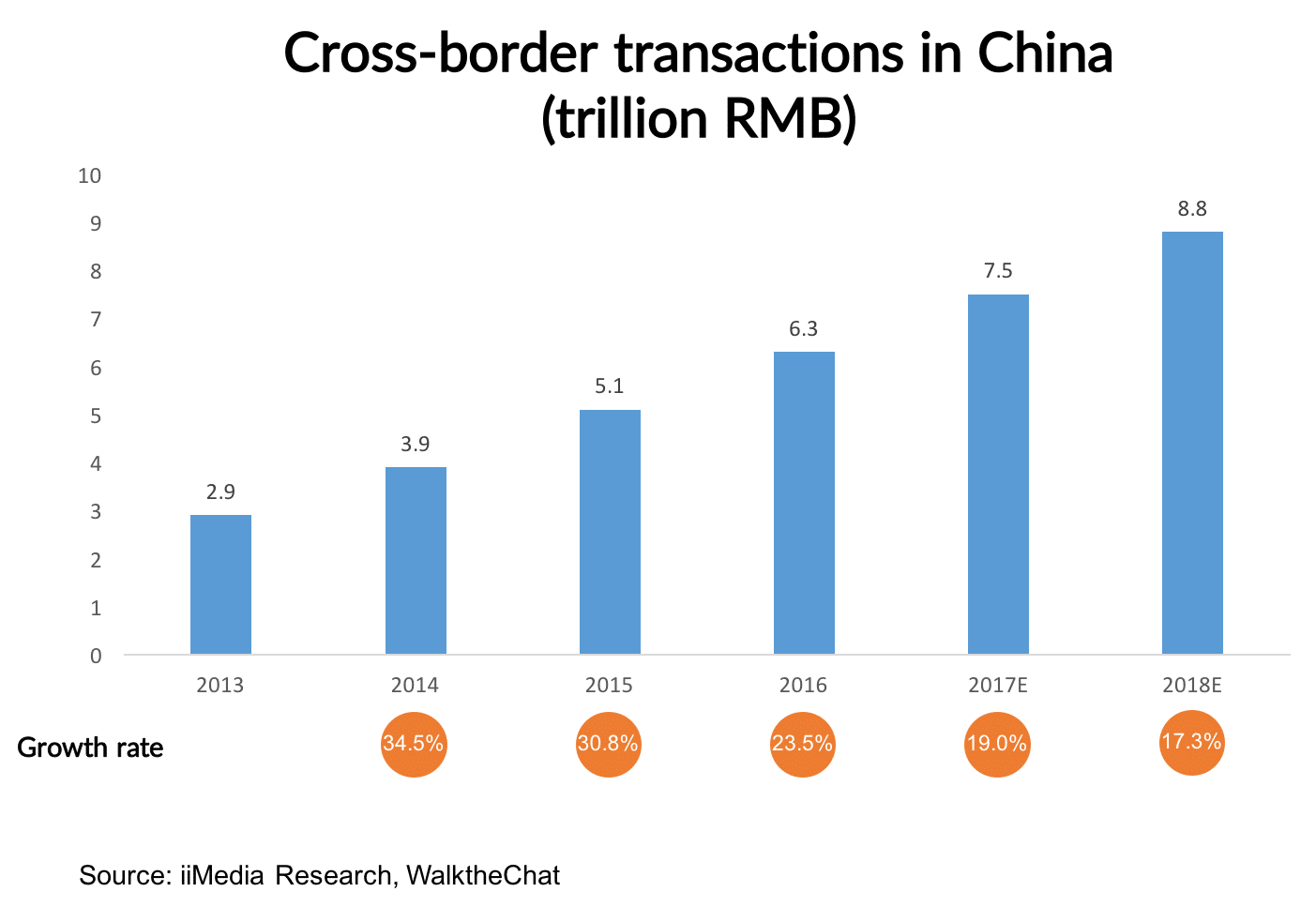 Is Cross-Border the Next Frontier for Ecommerce Businesses?