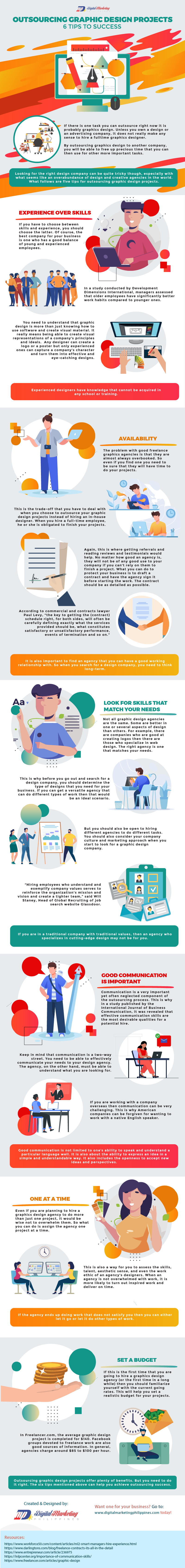 Outsourcing Graphic Design Projects – 6 Tips to Success [Infographic]