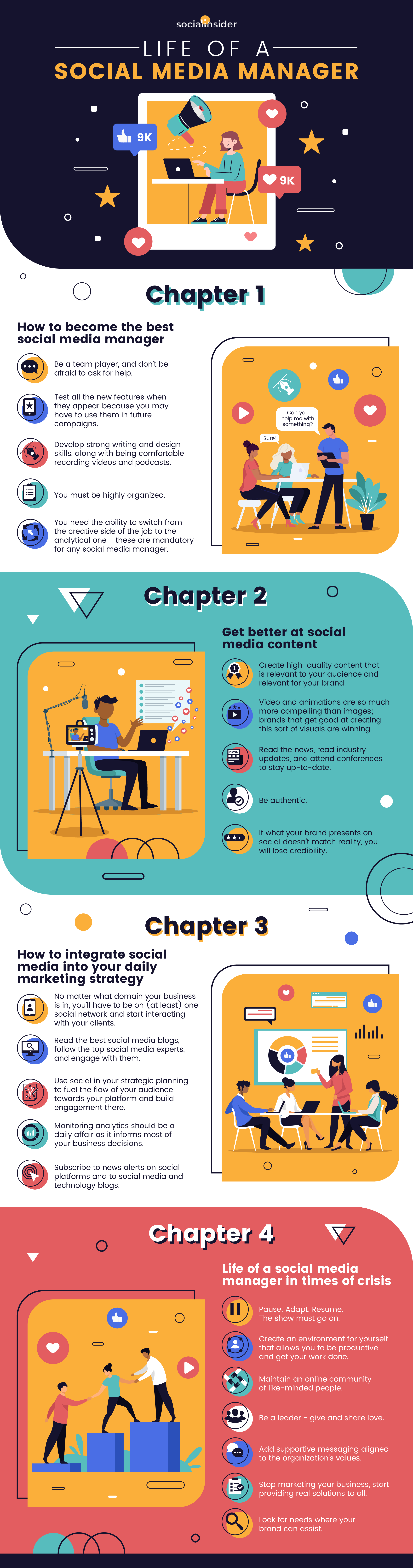 Powerful Tips a Social Media Manager Should Know [Infographics]