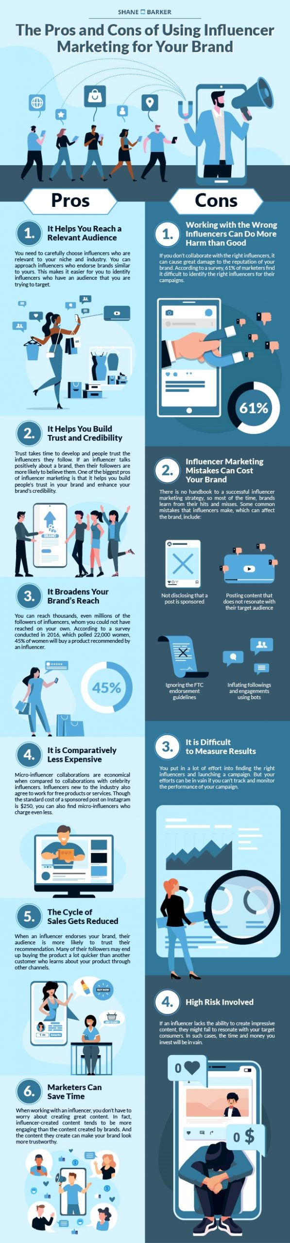 Pros and Cons to Consider Before Investing in Influencer Marketing [Infographic]