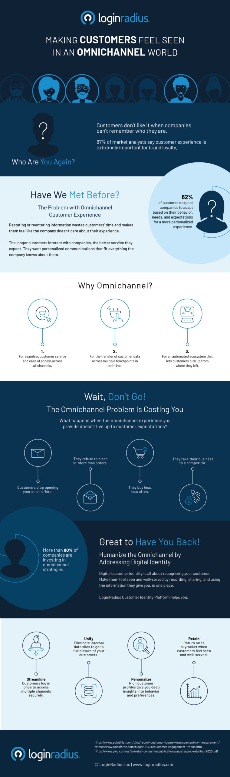 The Growth of Omnichannel Customer Experience [Infographic]