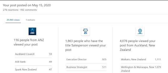 Still Growing Despite the Doubters – LinkedIn's Possibilities For Business Owners