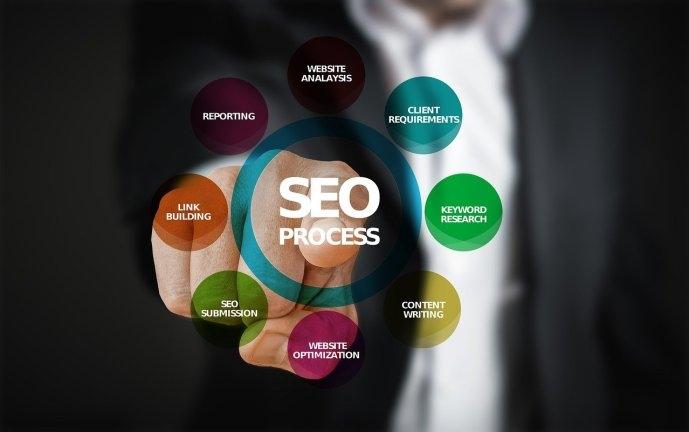 Update on Google Ranking Factors: SEO Tips