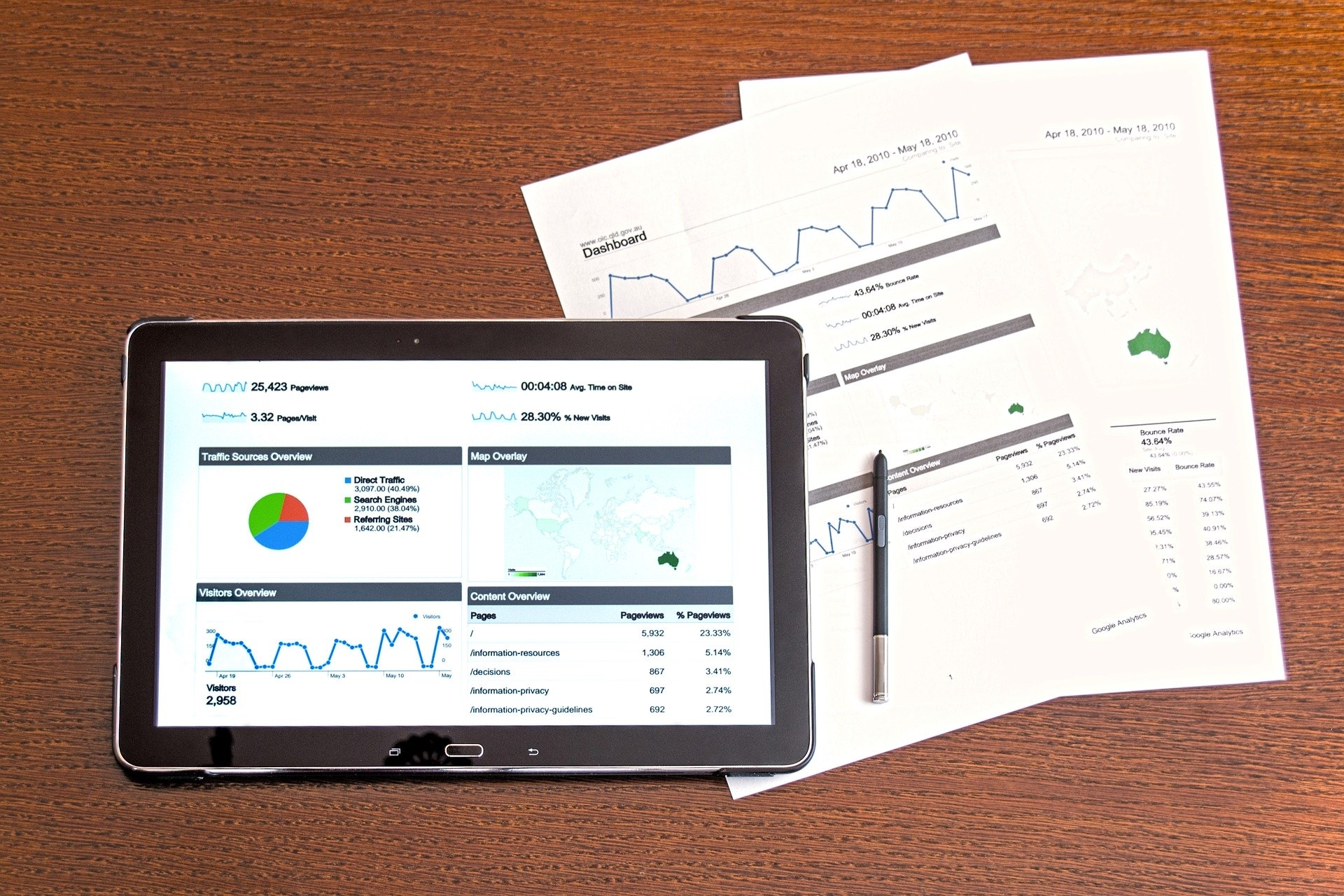 A Google Ads report on a tablet and printed out on paper.