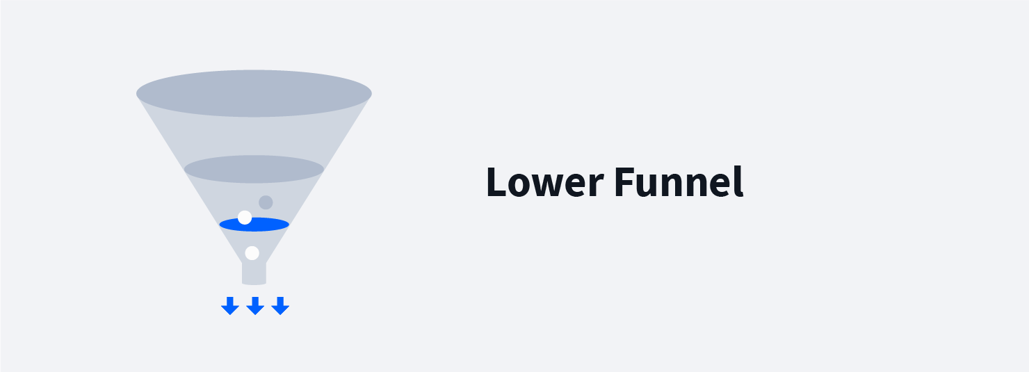 5 Steps to Executing a Holistic Full-Funnel Strategy