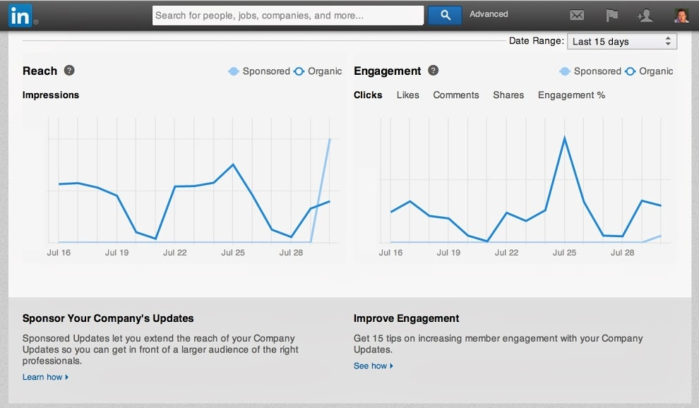 10 Social Selling Metrics to Measure  and  Improve Effectiveness