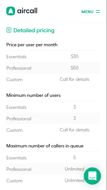 How to Design Mobile SaaS Pricing Pages that Don't Suck