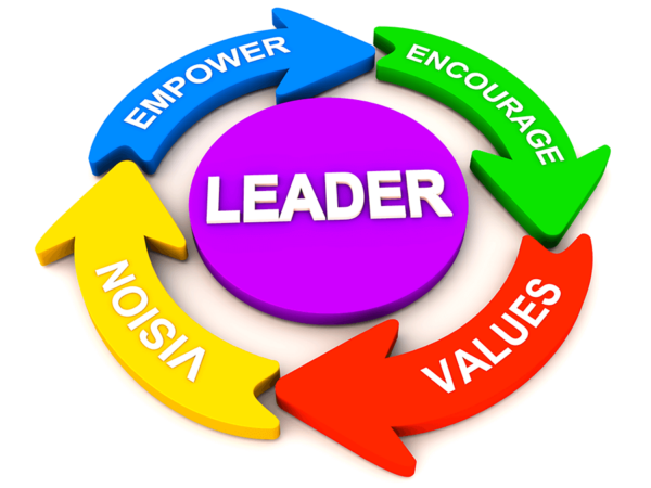 Discovering Leadership Inspiration in Conscious Business Practices