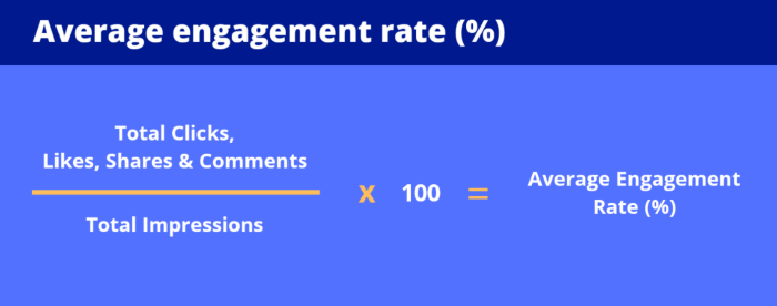 How to Apply a Test and Learn Approach to Your Digital Marketing