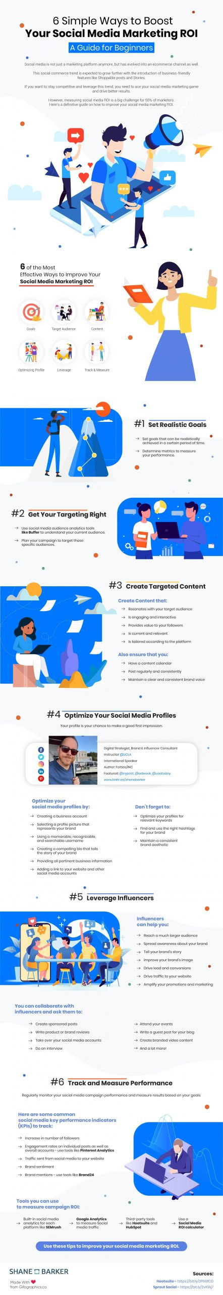 How to Get the Most Out of Social Media Marketing [Infographics]