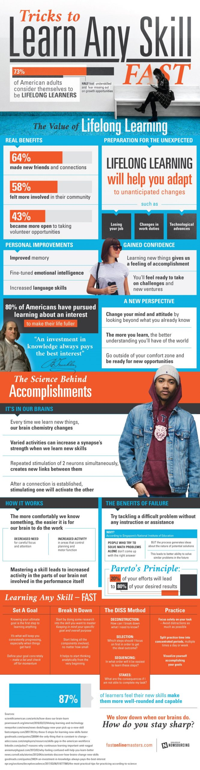 The Importance of Professional Development [Infographic]