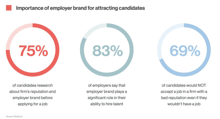 Building Your Agency's Employer Brand in a Remote-First World