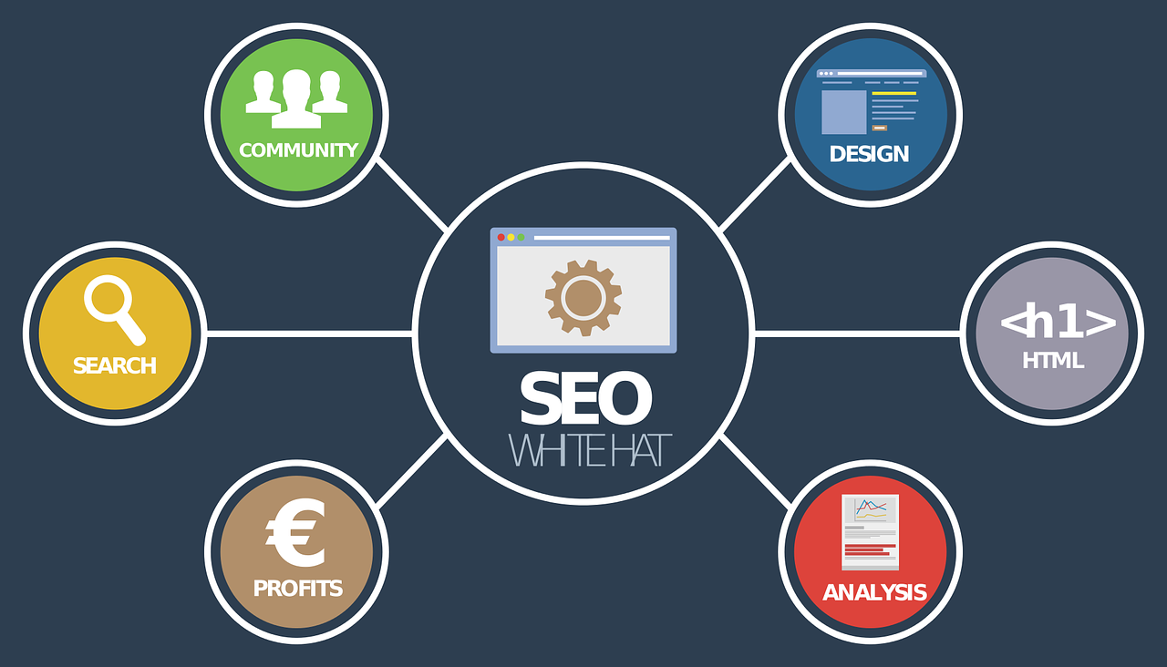 5 Ways to Find Out What's Wrong With Your SEO – And 3 Ways to Fix It