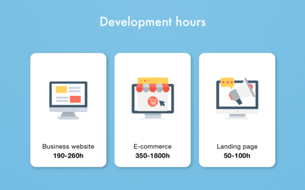 How Much Does It Cost to Build and Maintain a Website for Business?