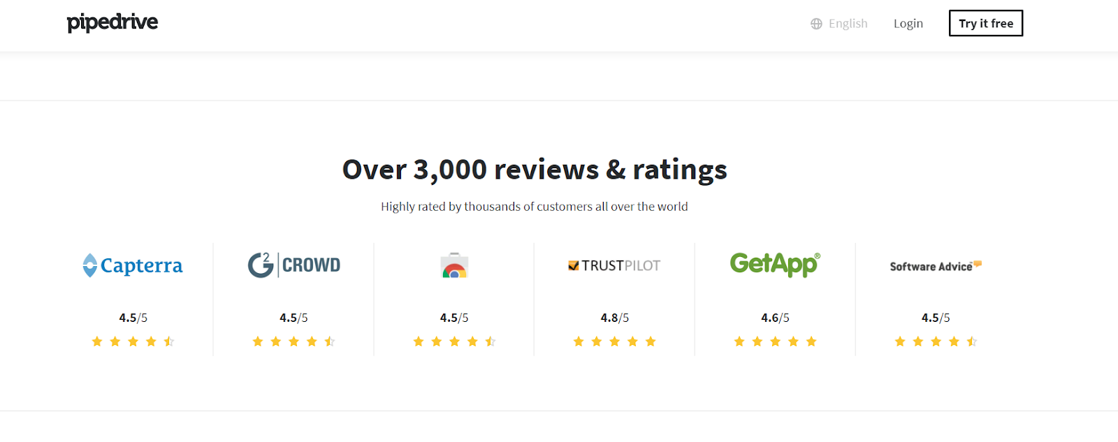 How to Build a Review Acquisition Strategy