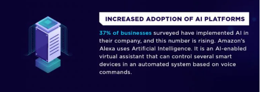 Applications of AI-Based Speech Recognition in Business Today