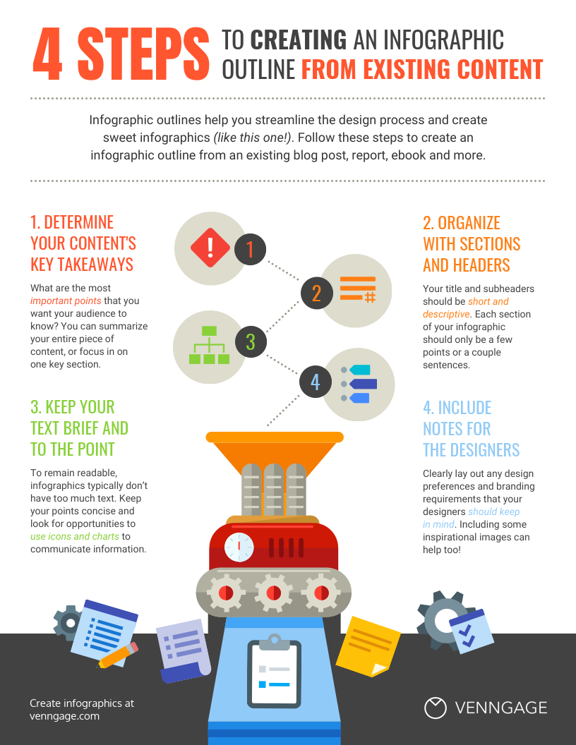 Content Process Infographic_Venngage