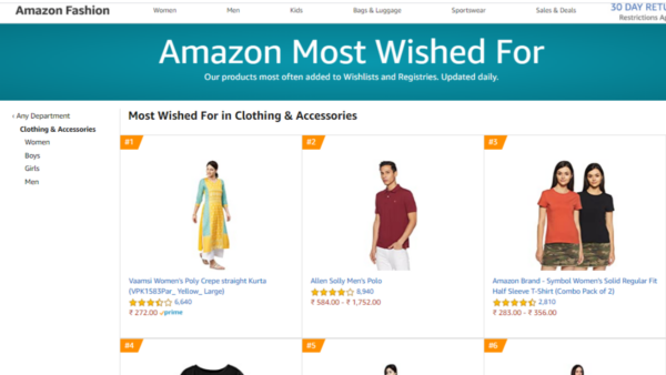 How to Sell Trending Products on Amazon