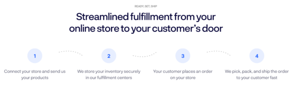 Digital Transformation: How to Transition Your Brick-and-Mortar Business to the Online Space in 2020