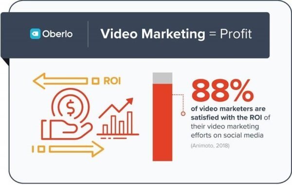 How to Use Personalized Video Marketing to Increase Your Engagement