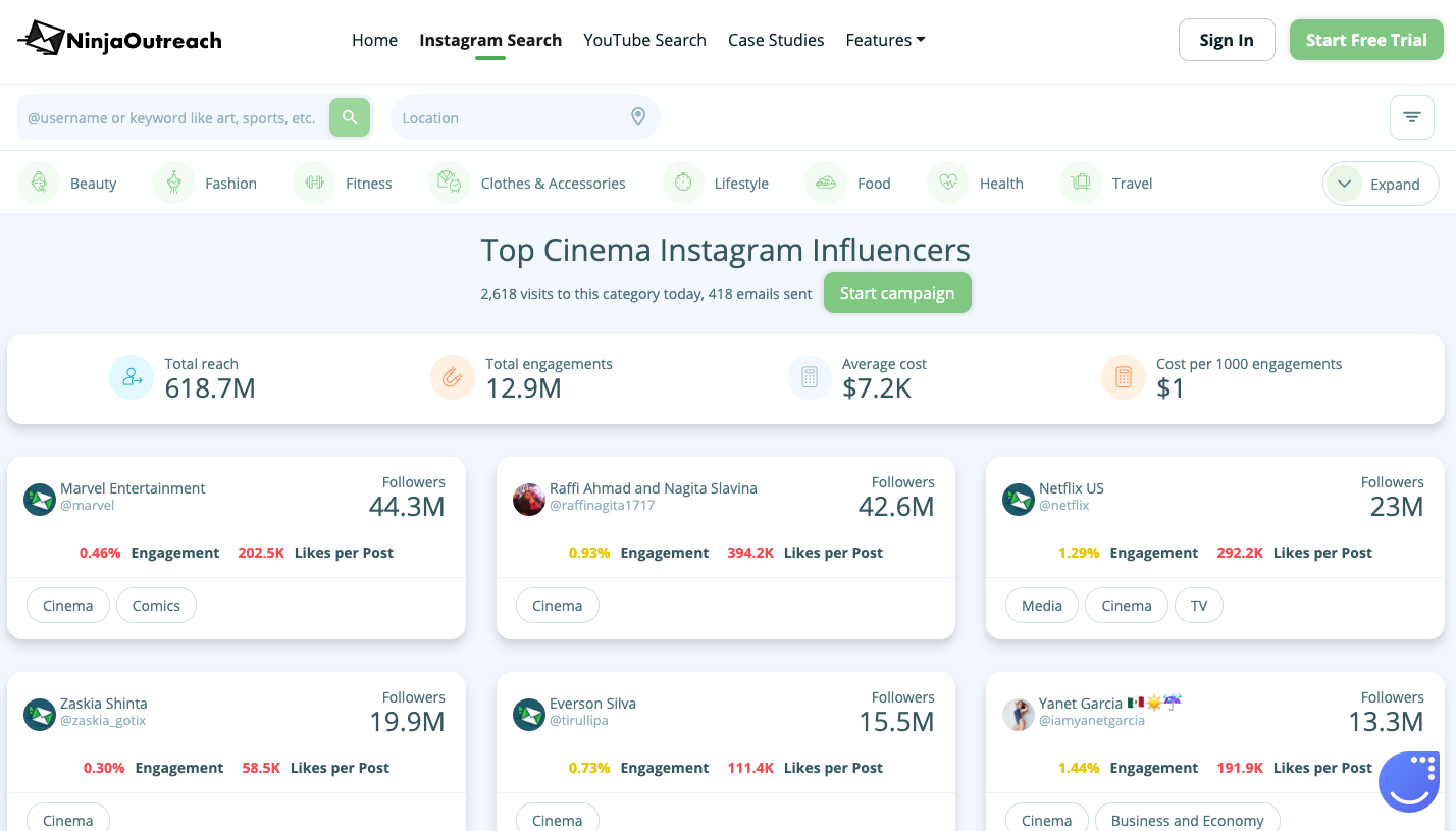 12 of the Best Cheap-to-Free Tools for Finding Instagram Influencers