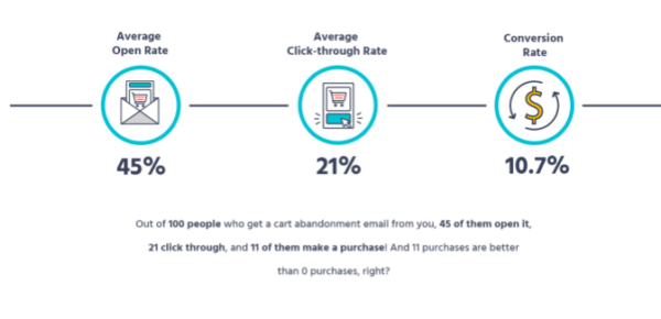 5 Ways to Increase Customer Engagement on Your E-commerce Website
