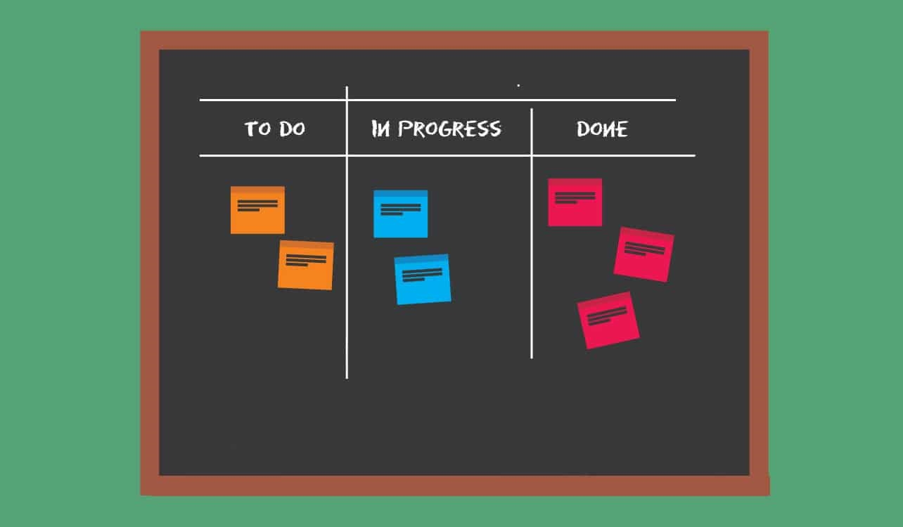 Kanban Part 2 – How to Get Started With Kanban