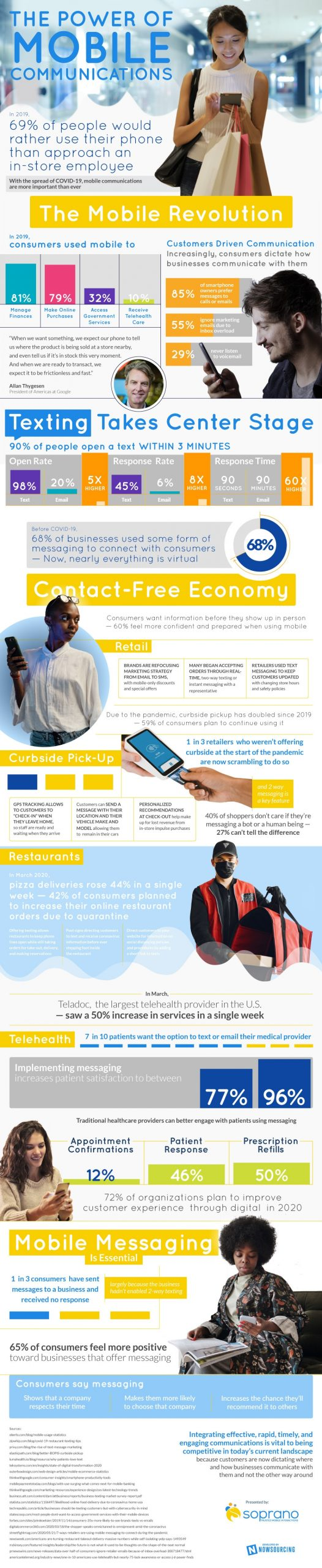 The Growing Importance of Mobile Communication [Infographic]