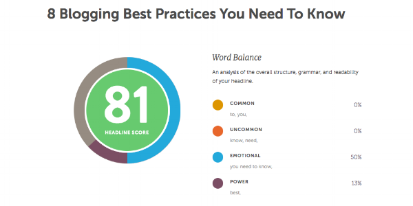 10 Blogging Best Practices for 2020 to Help You Hit Your Traffic Goals