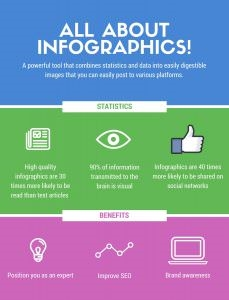 How Infographics Improve Your Digital Marketing Plan