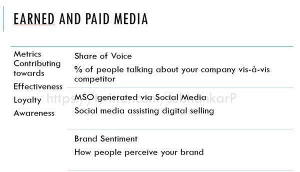How to Leverage Social Media Metrics for Maximum Impact