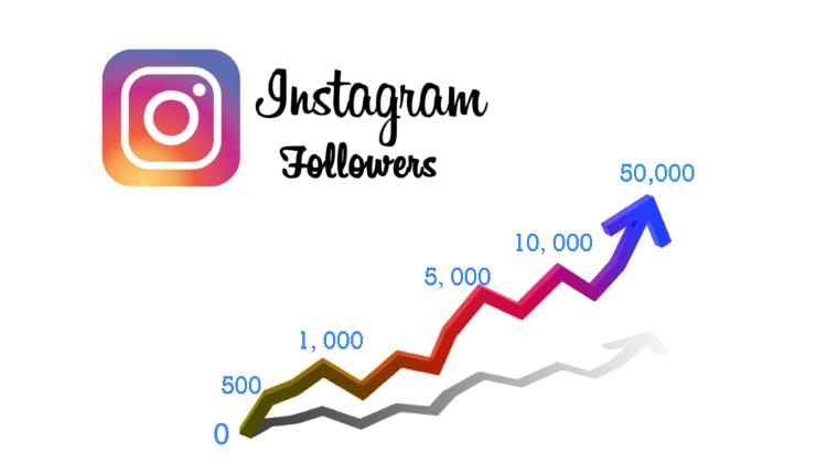 Jumpstart Your Social Media Marketing for 2021