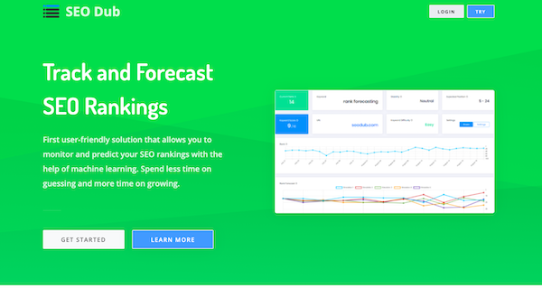 How to Use Predictive SEO to Create New Content That Drives Traffic