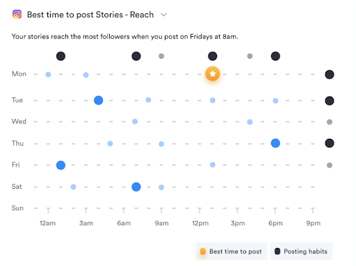 Insights 101: Everything You Need To Know About Instagram Analytics