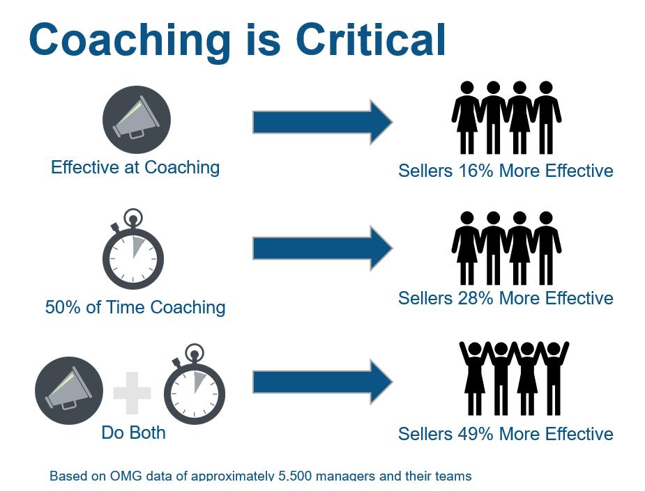 Eddie Murphy Shows How to Make Coaching Fun