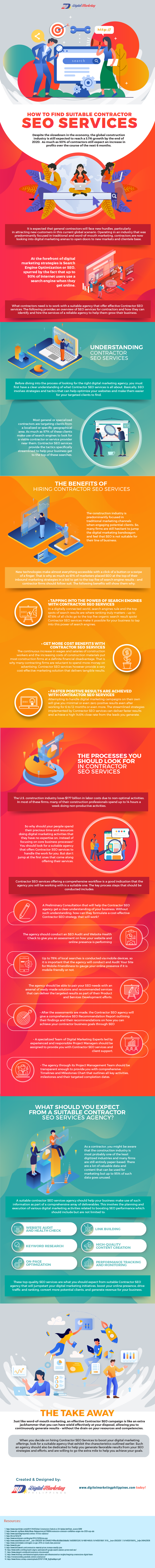 How to Find Suitable Contractor SEO Services [Infographic]