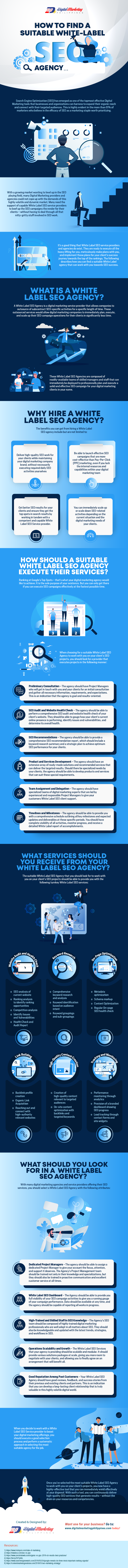 How to Find a Suitable White-Label SEO Agency [Infographic]