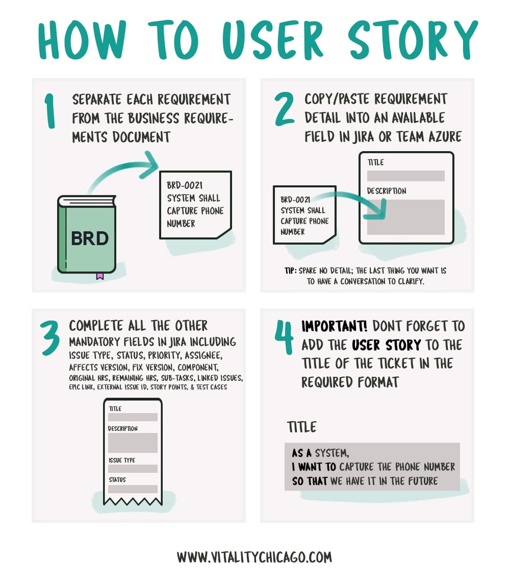 What is the Story with User Stories?