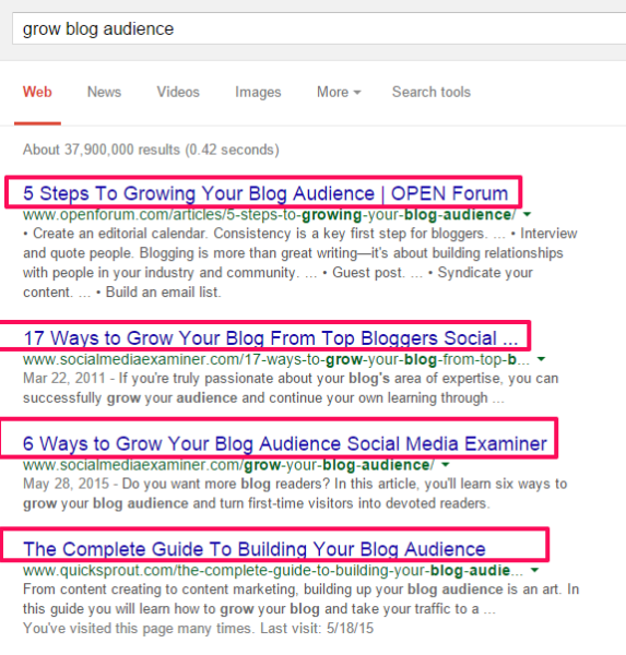 A Step-By-Step Guide to Write a Blog That Hits the Top SERPs