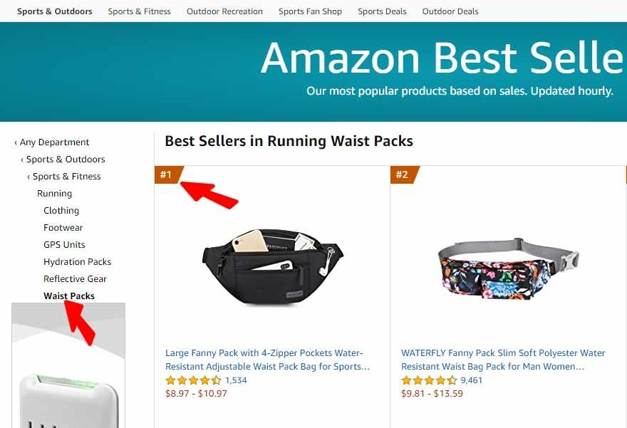 How to Find the Most Profitable Products to Sell Online